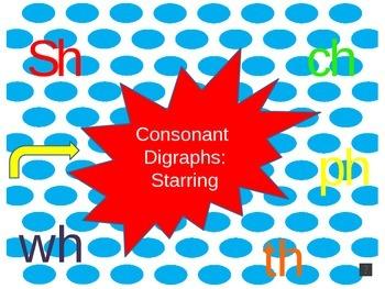 Consonant Digraph- th, sh, ch, wh, ph