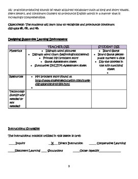 Consonant Digraphs Lesson plan and games