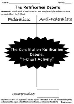 Constitution Era, Ratification Debate, T-Chart Activity