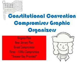 Constitutional Convention Graphic Organizer