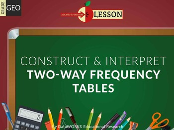 Construct and Interpret Two_Way Frequency Tables