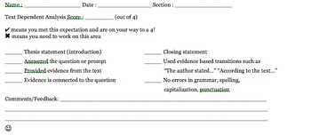 Constructed Response Feedback form