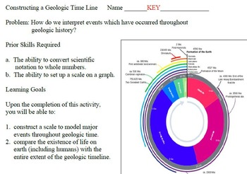 Constructing a Geologic Time Line