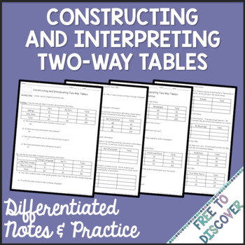 Constructing and Interpreting Two-Way Tables Differentiated Notes and Practice