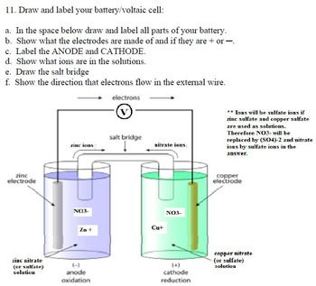 Construction of a Voltaic/Electrochemical Cell Lab