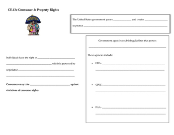 Consumer & Property Rights note page (CE.13e)