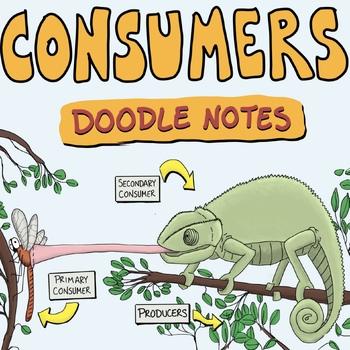 Consumers Comic