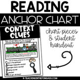 Context Clues Vocabulary Reading Anchor Chart