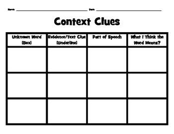 Context Clues Chart