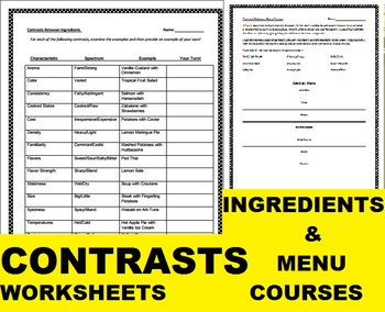Contrasts Culinary Arts Activities for Synthesis/Higher Or