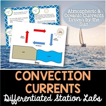 Convection Currents Student-Led Station Lab
