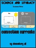Convection Currents Science and Literacy Lesson Set (STAAR
