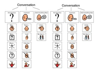 Conversation Bundle - Autism VISUAL