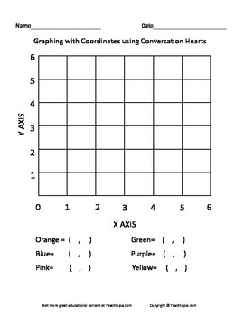 Conversation Hearts Coordinate Activity  Teaching Graphing