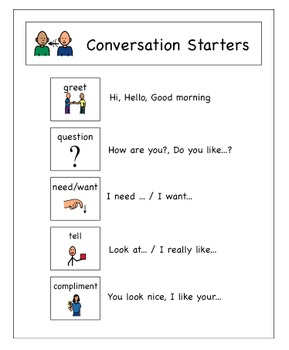 Conversation Starters Visual Supports, Activities, and Dat