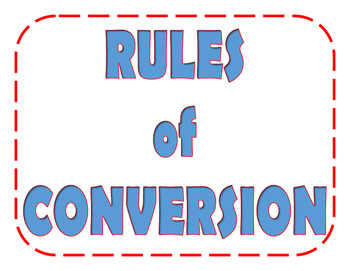 Conversion Rules Posters