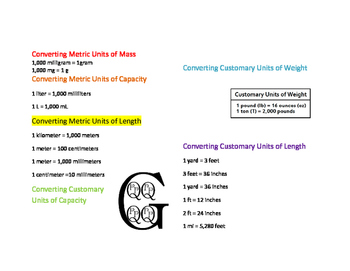 Conversion and Measurement Sheet