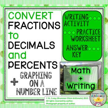Convert Fractions to Decimals and Percents:  Writing Activ