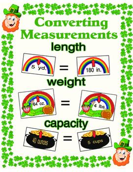 Converting Customary Units of Measurement
