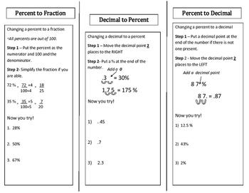Converting Fractions, Decimals, and Percents