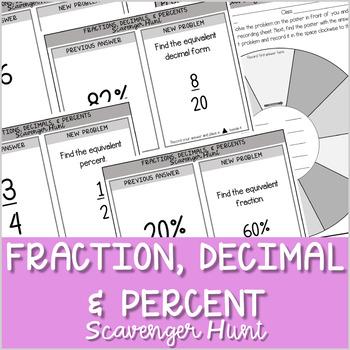 Converting Fractions, Decimals, and Percents Scavenger Hun