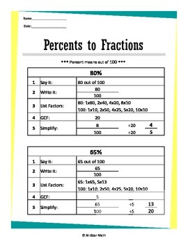 Converting Percents to Fractions