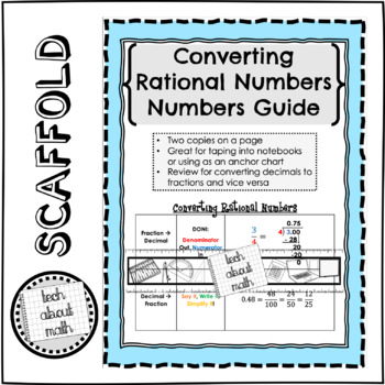 Converting Rational Numbers Scaffold
