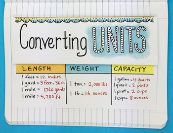 Converting Units Foldable by Math Doodles