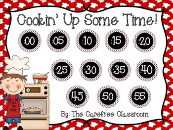 Cooking Theme Clock Numbers