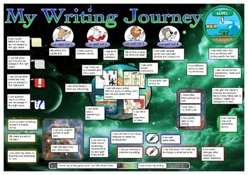 Motivational tracking chart for NZ Writing curriculum Leve