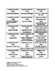Cooperative Learning Activity for U.S. History EOC  STAAR