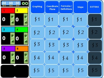 Coordinate Geometry Interactive Jeopardy Flipchart for Act
