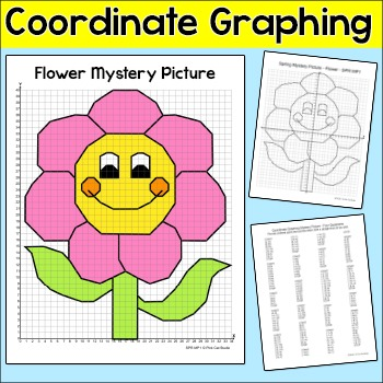 Graphing Coordinates Flower Mystery Picture Spring Math Activity