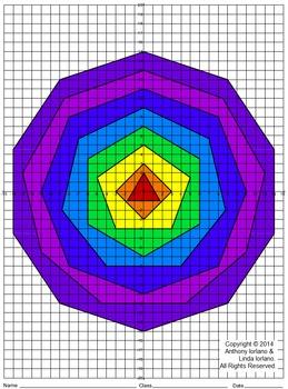 Polygons, Angle Sum, Interior Angle, Coordinate Drawing, C