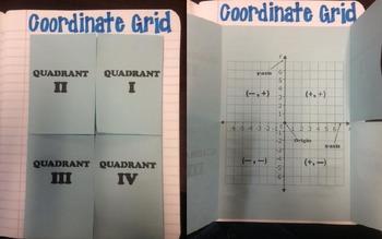 Coordinate Grid Graphic Organizer Paper Folding