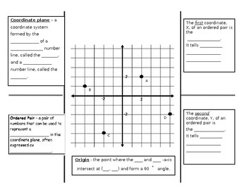 Coordinate Grid Notes - Foldable