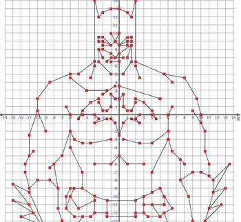 Coordinate Graphing Picture Batman
