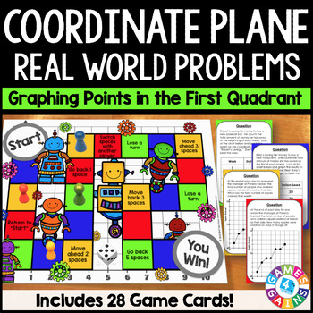 Coordinate Plane Activity: Real World Problems on the Coor