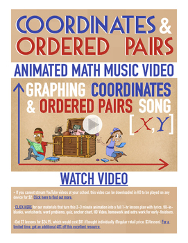 Coordinate Plane | FREE Math Poster, Worksheet & Fun Video