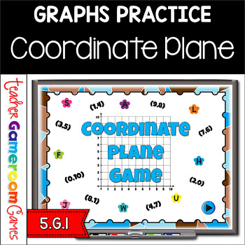 Coordinate Plane Review PPT Game