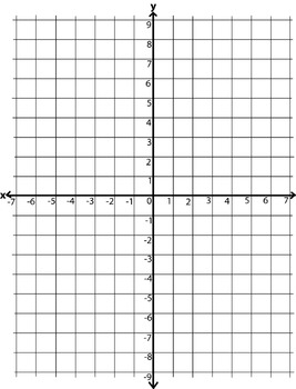 Coordinate Plane and Individual Quadrants