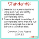 Coordinate Planes and Numerical Patterns Lesson {5th Grade