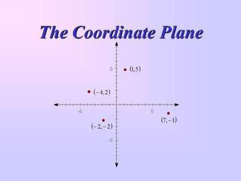 Coordinate Powerpoint