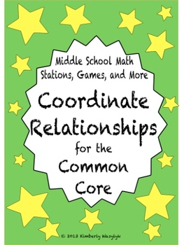 BUNDLE Coordinates & Relationships Math Stations for Commo