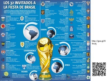 Copa Mundial Infographic