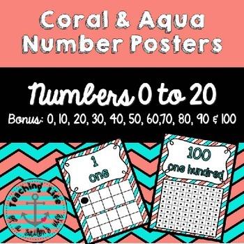 Coral & Aqua Number Posters