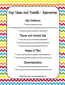 Core Curriculum Checklists w Resources - 6th Grade Reading