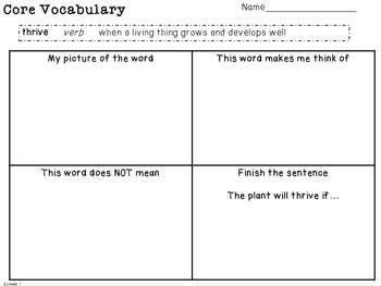 Core Knowledge Word Work for Cycles in Nature Vocab.