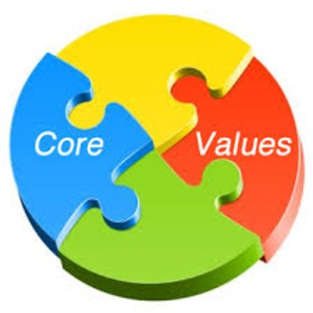 Core Values and Goals:  Start the Year with Thoughtful Dis