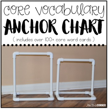 Core Vocabulary Anchor Charts and Word Cards